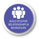 Build positive relationships and behaviours compressed